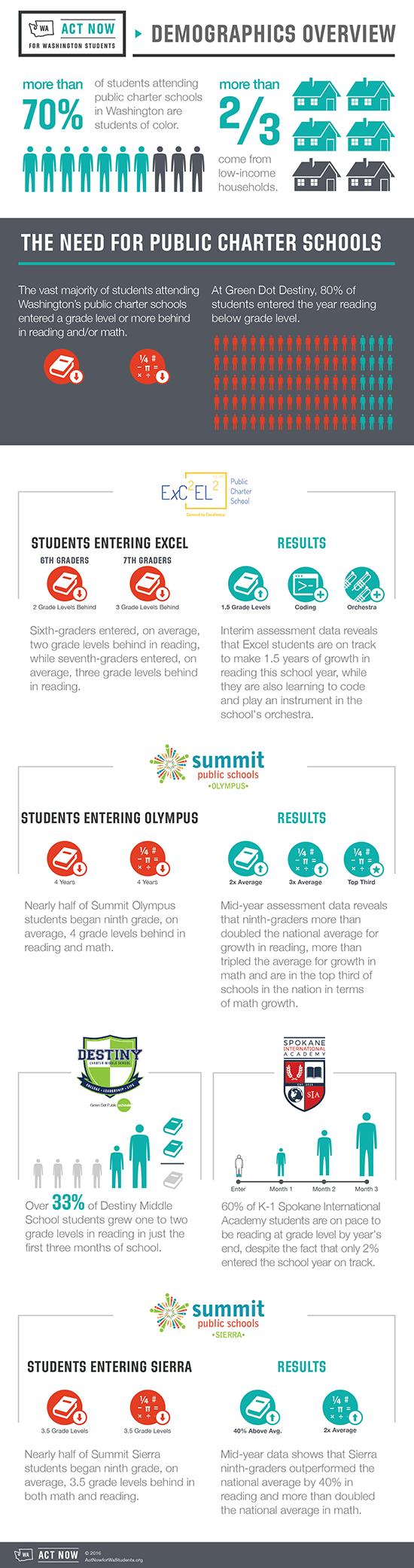act-infographics-longform(sm)